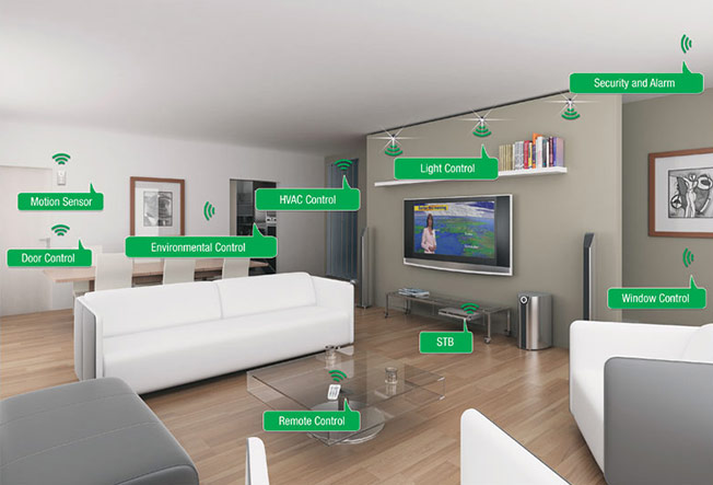Internet of Things Connected Room